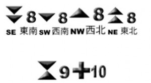 signal-number-8-and-9